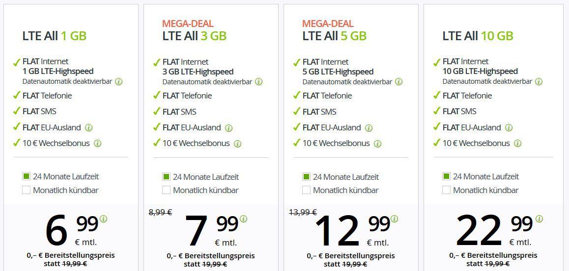 Top winSIM Verträge: z.B. AllNet & SMS Flat + 3 GB LTE ab 7,99€ mtl. (mtl. Kündbar)