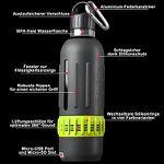 SDigital Spritz Marathon-Kit, Trinkflaschen-Set mit Bluetooth-Lautsprecher und App für 20€ (statt 31€)