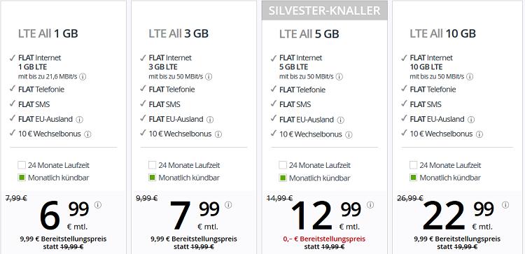 winSIM Allnet & SMS Flat + 5 GB LTE für 12,99€ mtl.   monatlich kündbar, 0€ Anschlussgebühren