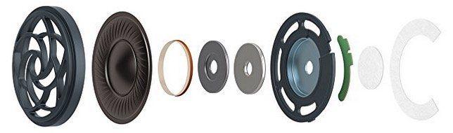 Sony MDR 1AM2 Kopfhörer mit Beat Response Control für 159,90€ (statt 190€)