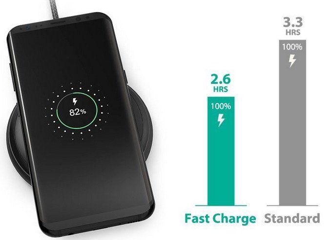 RAVPower RP PC034   7,5W Qi Ladestation inkl. Adapter für 14,99€ (statt 29€)
