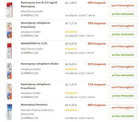 Günstige Medizin aus dem Internet: Online Apotheke Medizinfuchs im Test!
