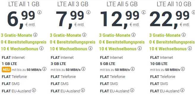 WinSIM📱mit bis zu 4€ Rabatt bei monatlich kündbaren Tarifen + 0€ Anschluss + 50 MBit/s   z.B. Allnet Flatmit 3GB LTE für 7,99€