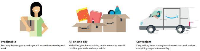 Amazon Day: Bald auch in Deutschland?