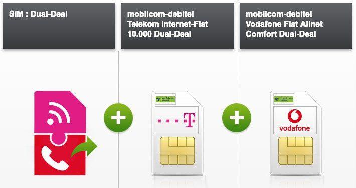 Telekom 10GB LTE Datentarif für 9,99€ mtl. (eSIM buchbar) + Vodafone Allnet Flat mit 1GB für 7,99€ mtl.