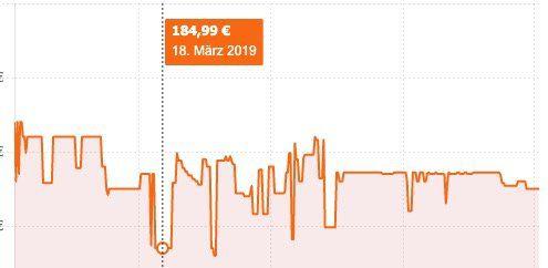 Philips Lumea Prestige BRI920 IPL Haarentfernungsgerät für 155,90€ (statt 185€)