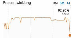 Logitech G633 Artemis Gaming Headset (kabelgebunden) für 67,89€ (statt 80€)