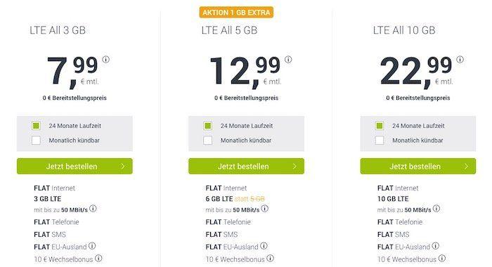 Bis 27.8.: O2 Allnet Flat von winSim mit 6GB LTE für 12,99€   monatlich kündbar möglich