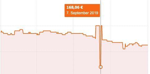 Philips GC8712/20 PerfectCare Dampfbügelstation für 115,90€ (statt 168€)