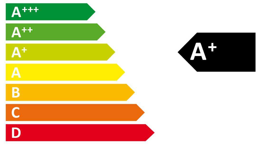 Stromkosten reduzieren? Stromverbrauch senken! Die Top Stromspar Tipps 2019 für Küche, Bad, Wohn  und Arbeitszimmer!
