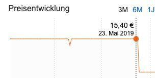 Ausverkauft! Bestway Planschbecken Angry Birds (152 x 30 cm) für 7,99€(statt 15€)