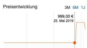 Lenovo Legion Y720 15IKB Gaming Notebook mit 128GB + 1TB & GTX 1060 (6GB) für 749€(statt 999€)