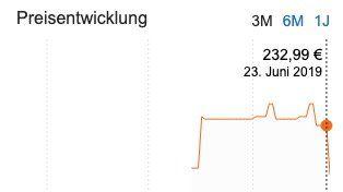 PKM KGK178 Kühl Gefrierkombi mit A++ für 194,90€ (statt 232€)