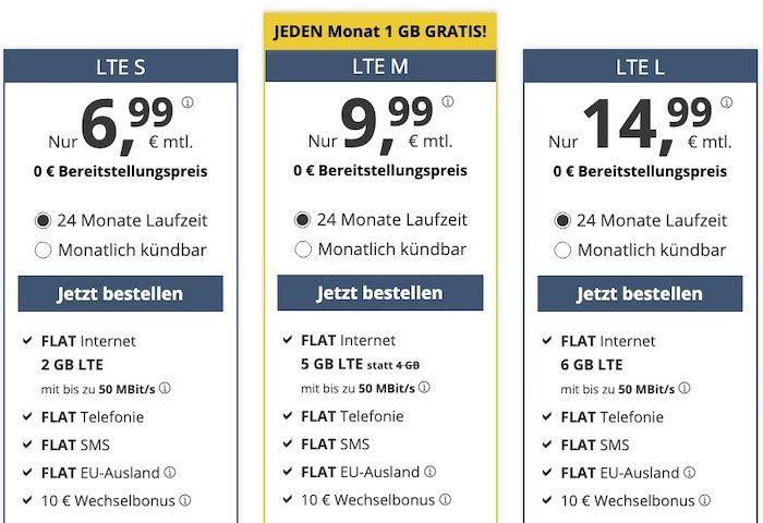 o2 Allnet Flat von PremiumSIM mit 5GB LTE für nur 9,99€ mtl. + keine Anschlussgebühr