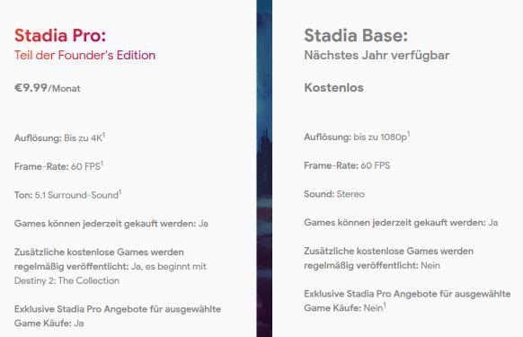 Spielestreaming Dienst Google Stadia soll noch dieses Jahr in Deutschland starten
