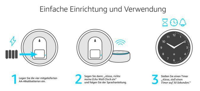 Amazon Echo Wall Clock ab sofort hierzulande bestellbar