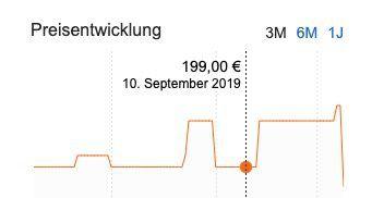 Grillchef XXL Holzkohlegrillwagen für direktes und indirektes Grillen für 153,95€ (statt 199€)