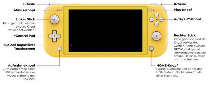 Nintendo stellt Handheld Konsole Switch Lite vor