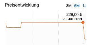 GrillChef by Landmann Gasgrill mit 3 Brennern + Seitenbrenner für 158,95€ (statt 229€)
