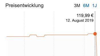 Vorbei! Voltcraft VC 10D Stromzange für 19,99€ (statt 120€)