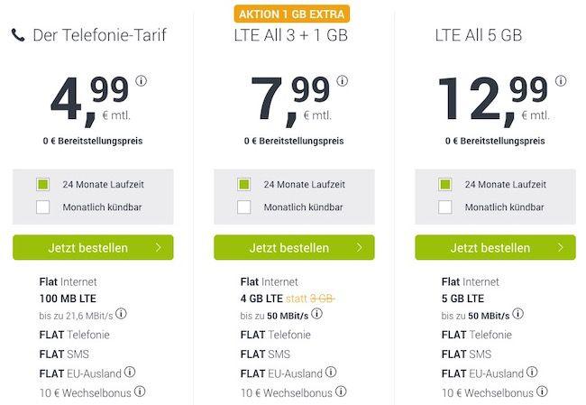 winSIM o2 Allnet mit 4GB LTE für 7,99€mtl. + 10€ Wechselbonus