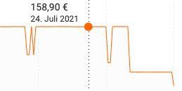 Segway Drift W1 E Skates für 111,99€ (statt 159€)