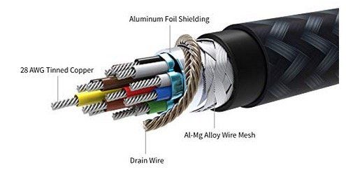 iVANKY DisplayPort Kabel in 2 Meter Länge mit Nylongeflecht für 5,39€ (statt 9€)   Prime