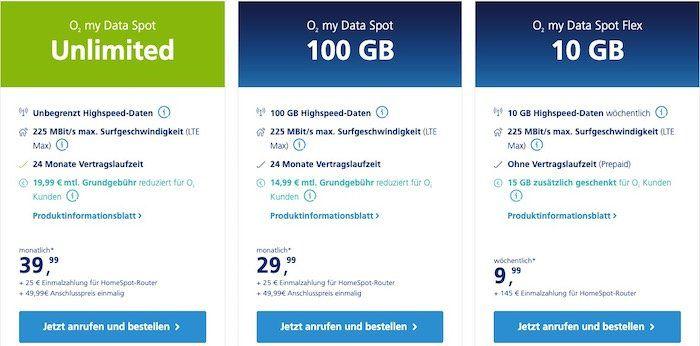 Bestandskunden: o2 HomeSpot Unlimited nur 19,99€ mtl. + einmalig 25€ für LTE Router