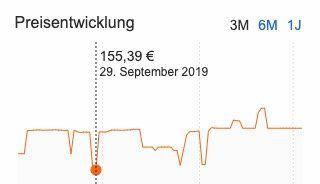 Philips Avance Slowjuicer Avance HR1880/01 für 88,90€ (statt 155€)