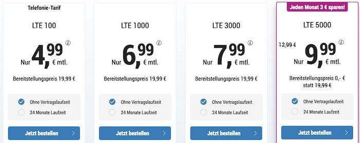 o2 Allnet Flat mit 5GB LTE von Simply für 9,99€ mtl. + monatlich kündbar ohne AG