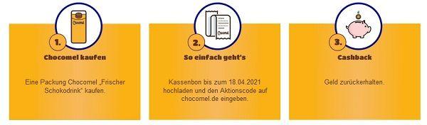Schokodrink von Chocomel gratis ausprobieren