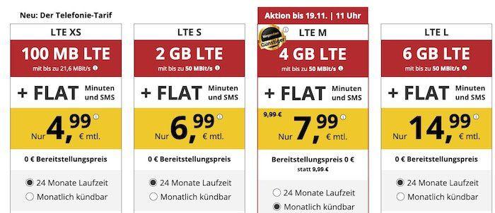 o2 Flat von PremiumSIM mit 4GB LTE für 7,99€ mtl. (statt 9,99€)   kein Anschlussgebühr bei monatlich kündbar