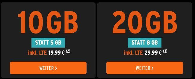 Vodafone Allnet Flat mit 10GB LTE für 19,99€mtl. bei Fyve und otelo