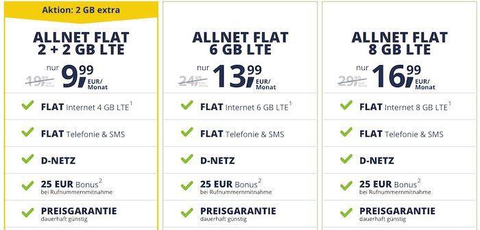 Vodafone Flat mit 4GB LTE für nur 9,99€ mtl. + keine Anschlussgebühr + monatlich kündbar