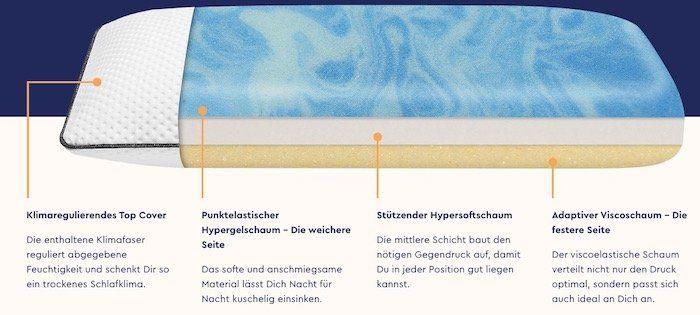 Emma Nackenstützkissen für 50,99€ (statt 62€)