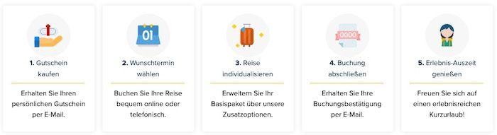 🔥 Travelcircus: Freizeitpark & Attraktionen Gutschein inkl. Premium Hotel mit Frühstück für 59€ p.P.