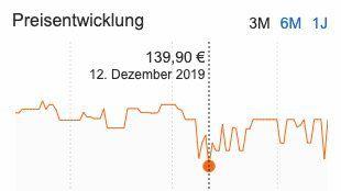 Bauknecht MF 206 SB Mikrowelle mit Grillfunktion für 127,92€