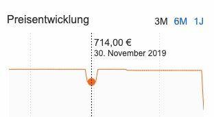 Ausverkauft! Miele H2760B Einbau Backofen mit Vollauszug für 439,50€ (statt 714€)