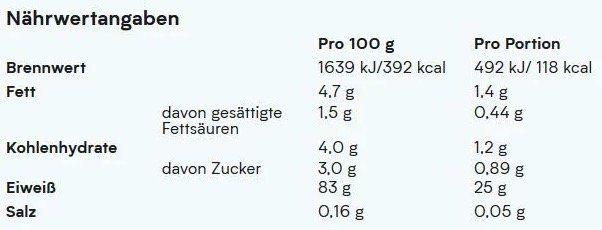 5kg Total Protein Blend (Cremige Schokolade oder Erdbeer Sahne) für 38,99€
