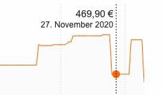 Krups EA892C Evidence Kaffee Vollautomat für 399,60€ (statt 470€)