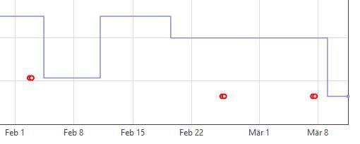 Bluedio HS Hurricane BT 5.0 Nacken Lautsprecher für 15,29€ (statt 18€)