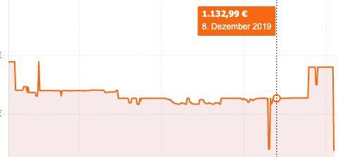 Ausverkauft! Acer V6815 UHD Beamer mit 2.400 ANSI Lumen für 710,69€ (statt 1.133€)