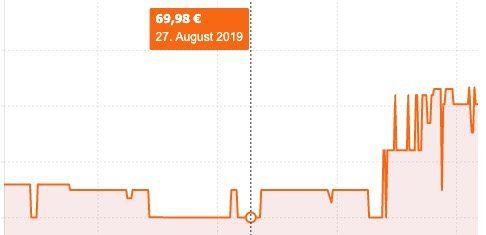 Philips Sonicare HealthyWhite+ HX8911/01 Schallzahnbürste für 59,99€ (statt 70€)