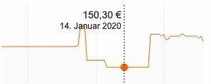 Ausverkauft! Chicco Autokindersitz 2Easy in der Farbe Polar Silver für 95,76€ (statt 150€)