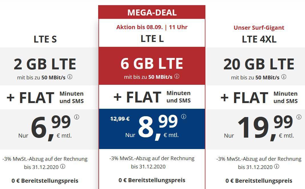 o2 Allnet Flat von PremiumSIM mit 6GB LTE für 8,99€ mtl. + monatlich kündbar