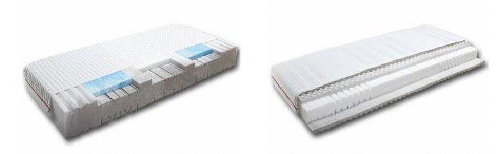 Dänisches Bettenlager mit 50% Rabatt auf Matratzen