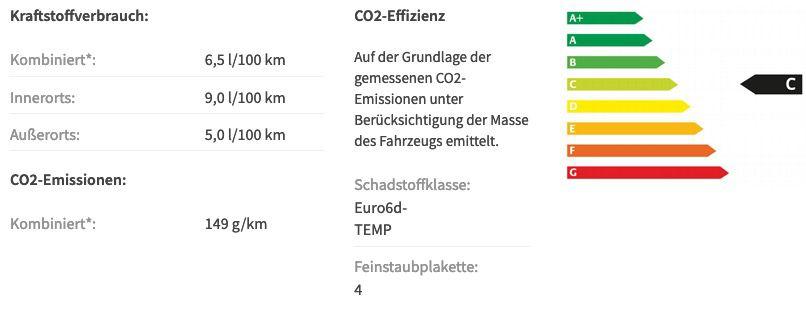 Gewerbe: Skoda Octavia RS 2.0 TSI mit 245PS und 7 Gang DSG in Stahl Grau für 149€ netto mtl.   LF 0,52