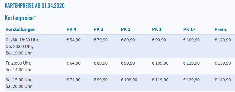 🔥 Starlight Express Tickets für 32€ inkl. aller Gebühren (statt 90€)