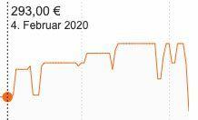 Dyson Cinetic Big Ball Parquet 2 Staubsauger für 239€