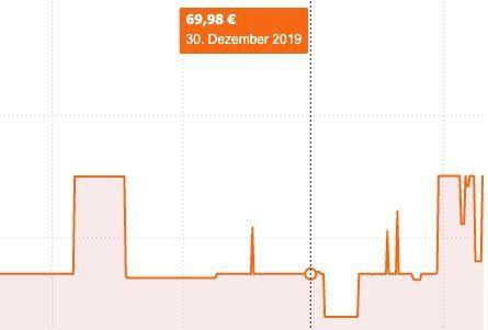 medisana IPL 805 Haarentfernungsgerät + Ersatzkartusche für 41,88€ (statt 110€)